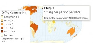 Ethiopia and the World's Coffee Drinkers